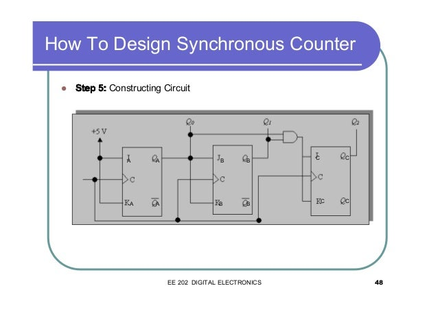 48  how to design synchronous counter