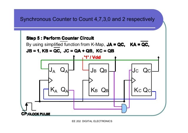 0 59 Counter Circuit Diagram | Wiring Diagram  Counter Circuit Diagram on counter sign, counter cartoon, counter application, counter animation, counter flow, counter display,