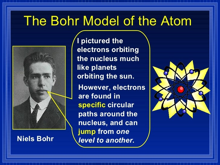 Chemistry chp 5 electrons in atoms powerpoint 8 the bohr model ccuart Images