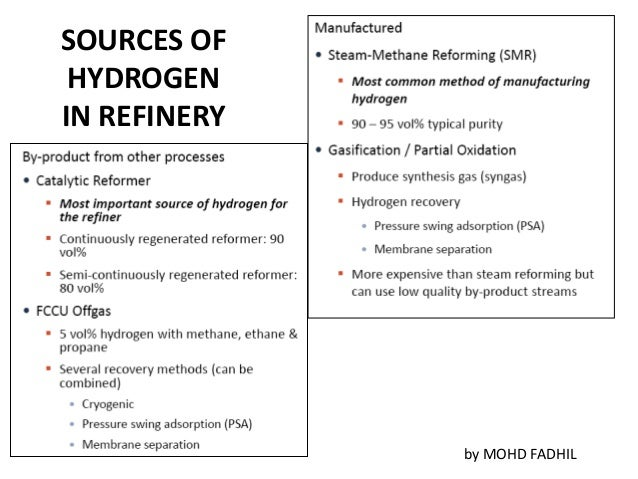 SOURCES OF HYDROGEN IN REFINERY by MOHD FADHIL