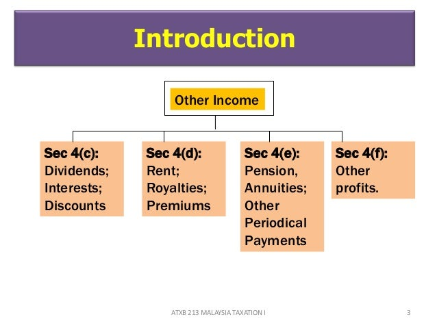 Chapter 5 Non Business Income Students