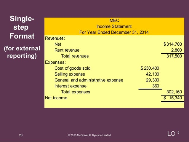 Chapter 5 power point( BUAD 111 Financial Accounting I)