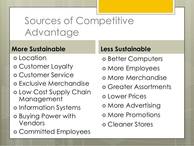 Sources of Competitive   AdvantageMore Sustainable          Less Sustainable Location                  Better Computers...