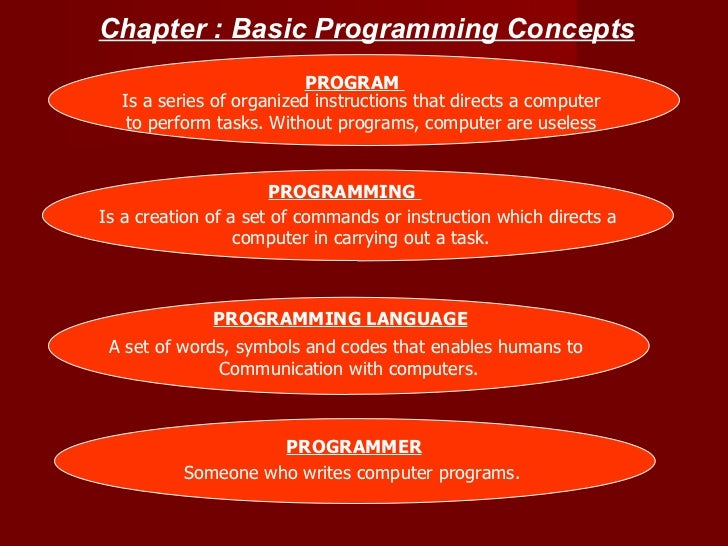 Chapter : Basic Programming Concepts   Is a series of organized instructions that directs a computer  to perform tasks. Wi...
