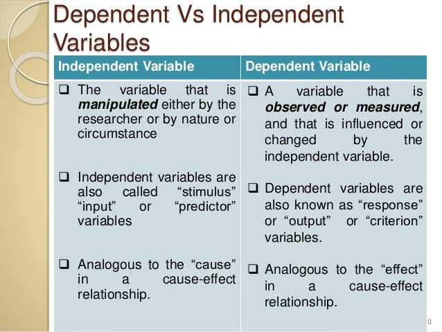 What Are Dependent And Independent Variables In A Research Paper