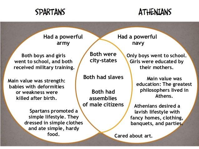 Chapter 5 Greece Part 2 | 638 x 479 jpeg 98kB