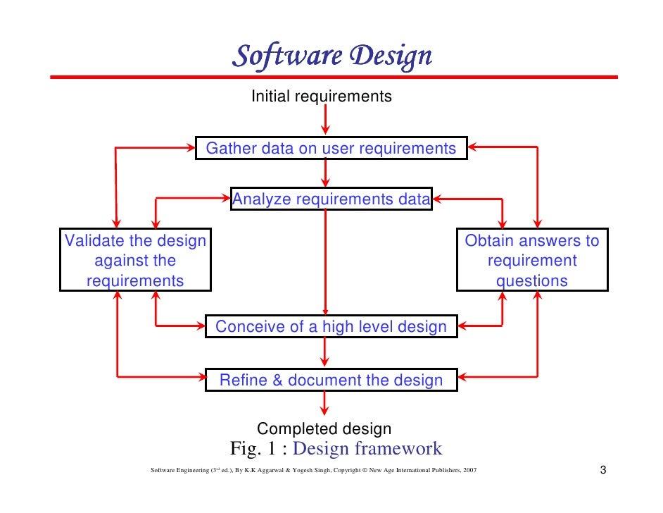 Groß Software Bewertungskriterien Vorlage Zeitgenössisch - Ideen ...