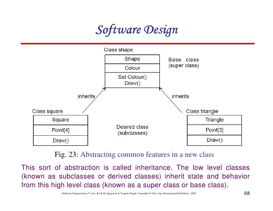 High level software design document template images templates high level software design document template gallery templates high level software design document template choice image pronofoot35fo Choice Image