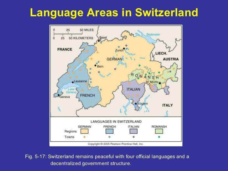 Chapter Language - Switzerland language map