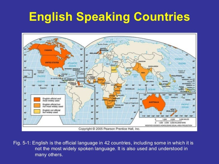 Chapter Language - 5 main languages of the world