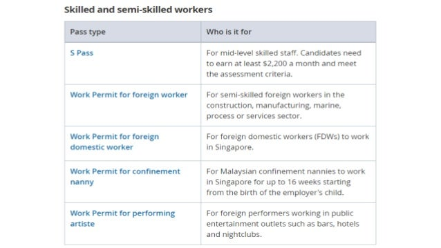 Chapter 5: Why is There Greater Diversity in Singapore? Immigration Policy Economic Opportunities Socio-cultural Environme...