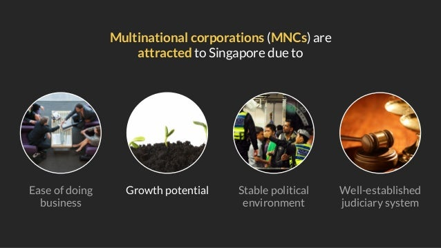Singapore is ranked first for being the least corrupt country in Asia (The Global Competitiveness Report 2013-2014) Least ...