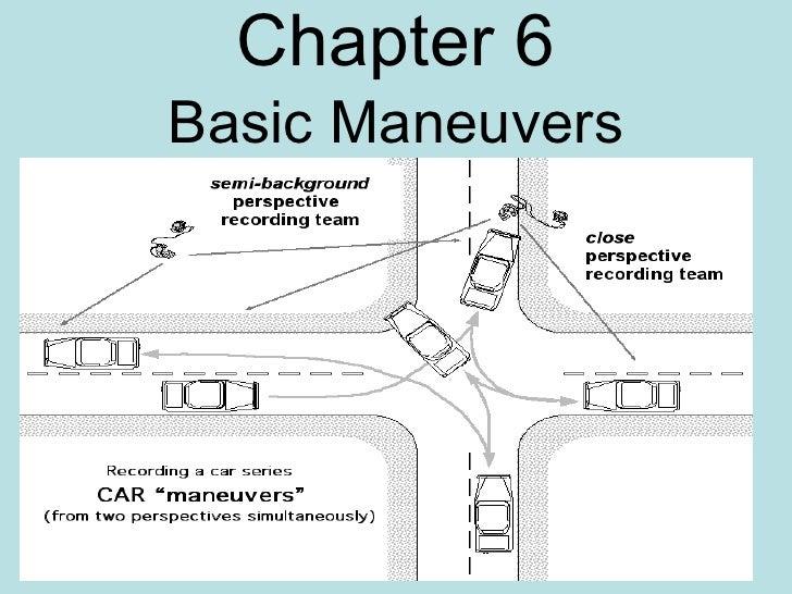 Chapter 6 Basic Maneuvers