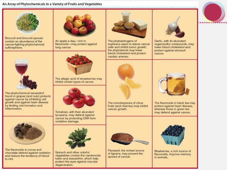 Low Calorie Foods High In Vitamin D