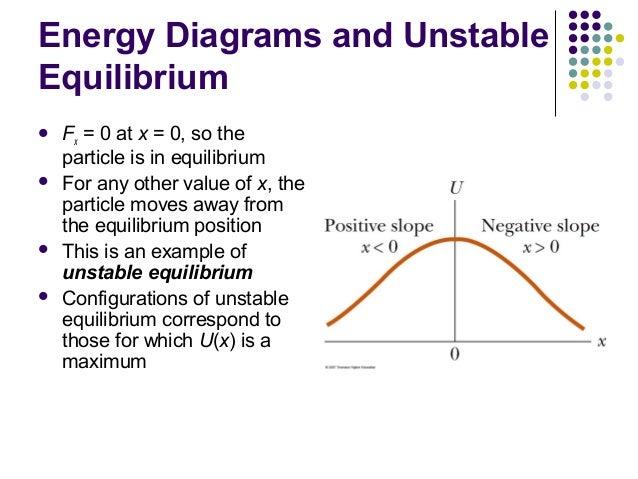 Work Energy Diagrams Electrical Work Wiring Diagram