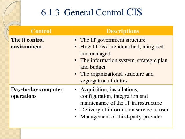 cis 210 access control system Cis 210 wk 10 term paper - website migration project tony's chips has recently been sold to a new independent company cis 210 case study 1 building an access control system, cis 210 case study 2 application architecture.