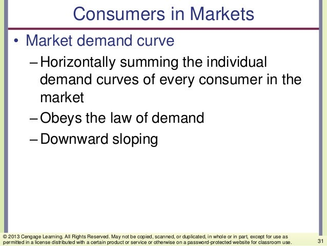 Consumers in Markets • Market demand curve –Horizontally summing the individual demand curves of every consumer in the mar...