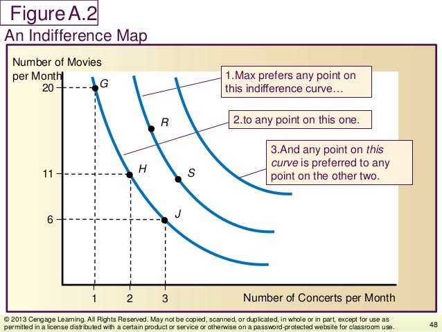 Figure An Indifference Map 48 © 2013 Cengage Learning. All Rights Reserved. May not be copied, scanned, or duplicated, in ...