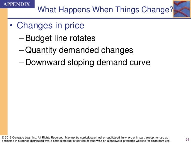 What Happens When Things Change? • Changes in price –Budget line rotates –Quantity demanded changes –Downward sloping dema...