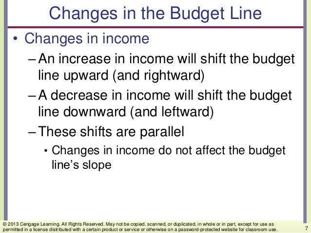 Changes in the Budget Line • Changes in income –An increase in income will shift the budget line upward (and rightward) –A...