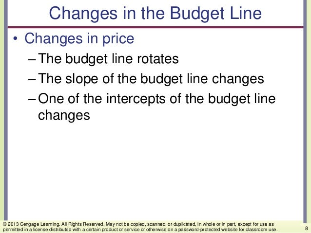 Changes in the Budget Line • Changes in price –The budget line rotates –The slope of the budget line changes –One of the i...