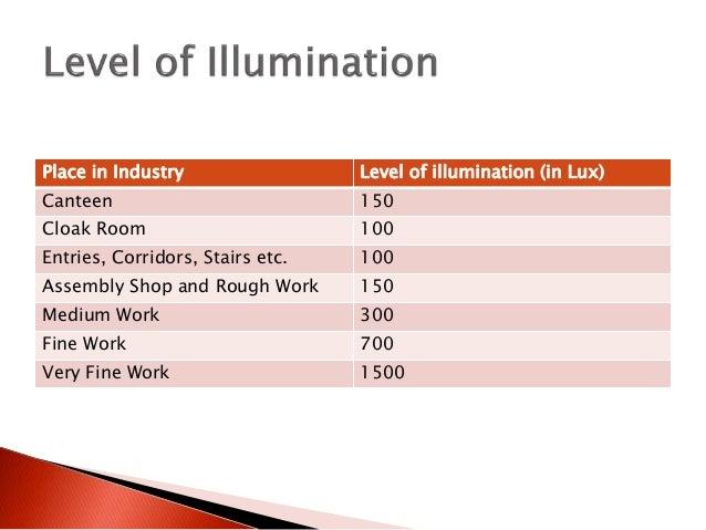 100 Best Corridors Stairs Lighting Images By John: Industrial Lighting