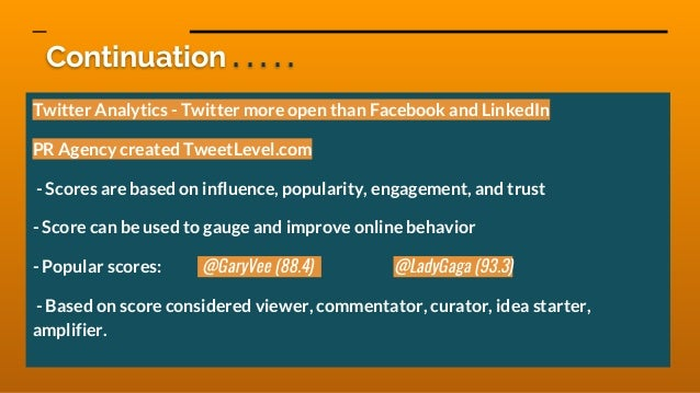 Chapter 6: Social Media Metrics and Analytics