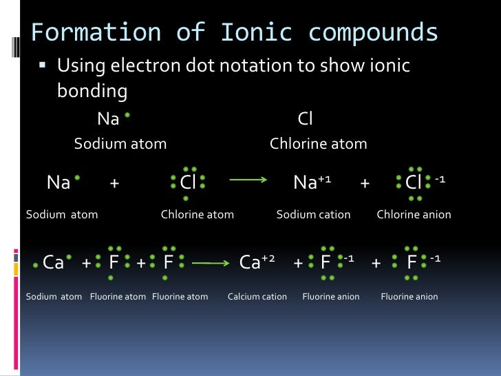 discuss the formation of ionic bonds 72 ionic bonds and ionic compounds guide for reading key concepts  formation of ionic compounds compounds composed of cations and anions are called ionic compounds  ionic and metallic bonding 195 discuss ask, why are crystalline ionic com-pounds generally so rigid and brit.