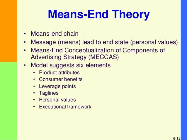 MEANS END THEORY PDF