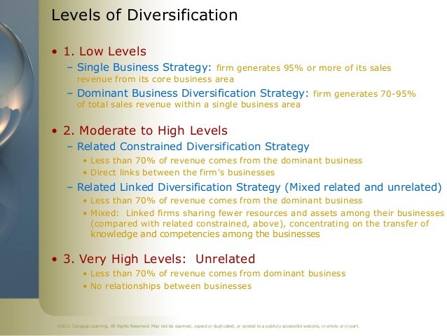 Levels of Diversification• 1. Low Levels     – Single Business Strategy: firm generates 95% or more of its sales         r...