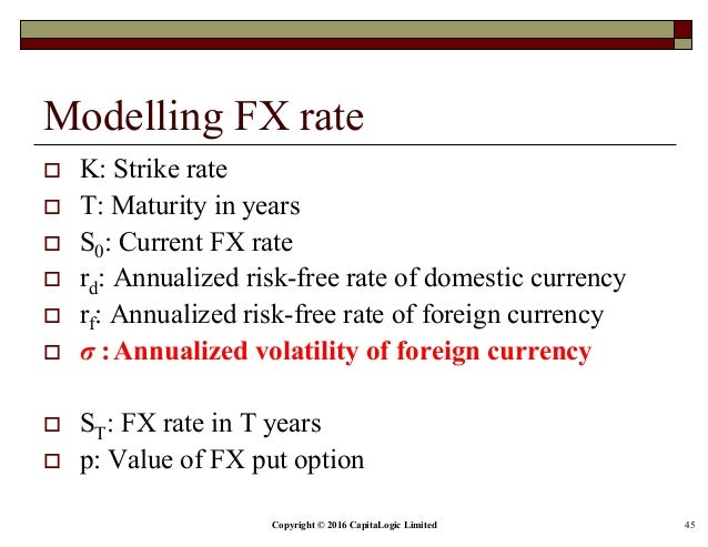 Currency options vs fx options