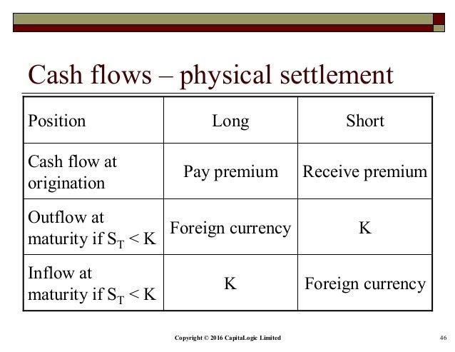 Fx options cash flow