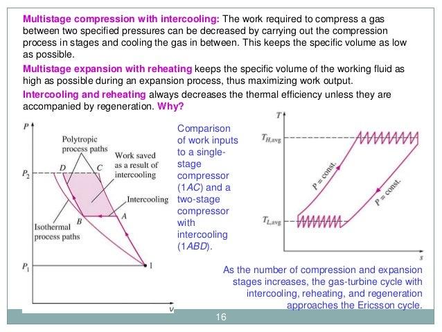 brayton singles • compression loop (at sandia) + brayton loop sandia single compressor loop doe gen iv split-flow re-compression brayton loop high temp pche recuperator.