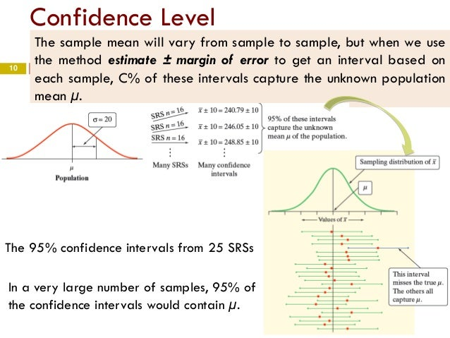 how to write 95 confidence interval mja