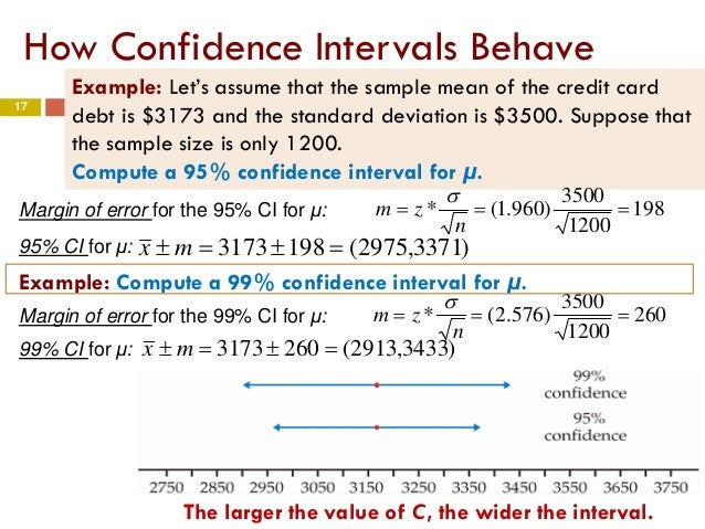sample size and confidence interval - recet.productoseb.co
