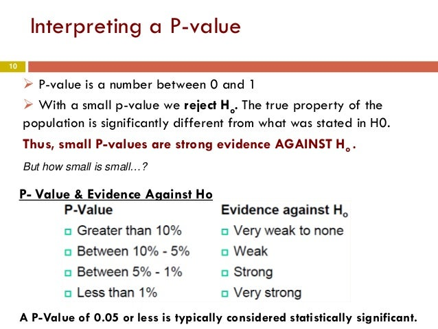 how to get p value from t