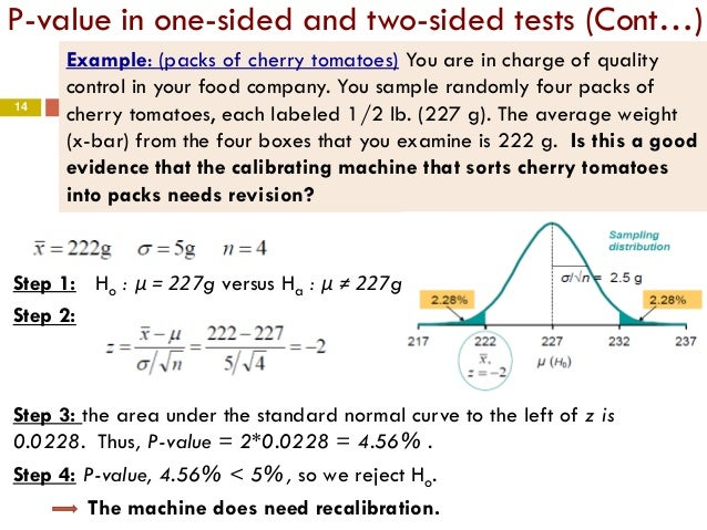 how to find the value of a sample statistic