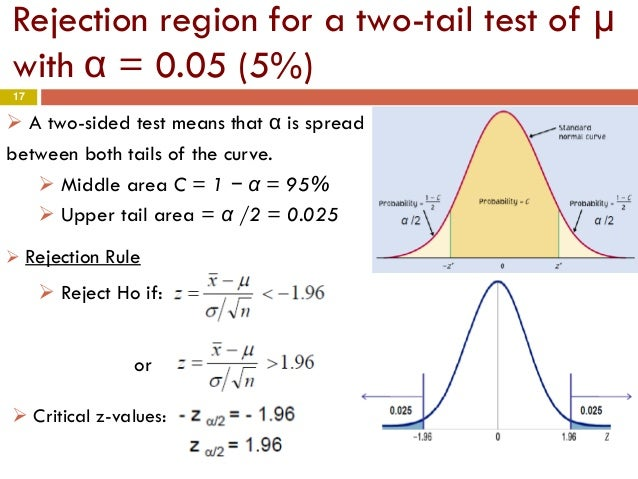 how to decide whether a test is one0tail or 2-tail