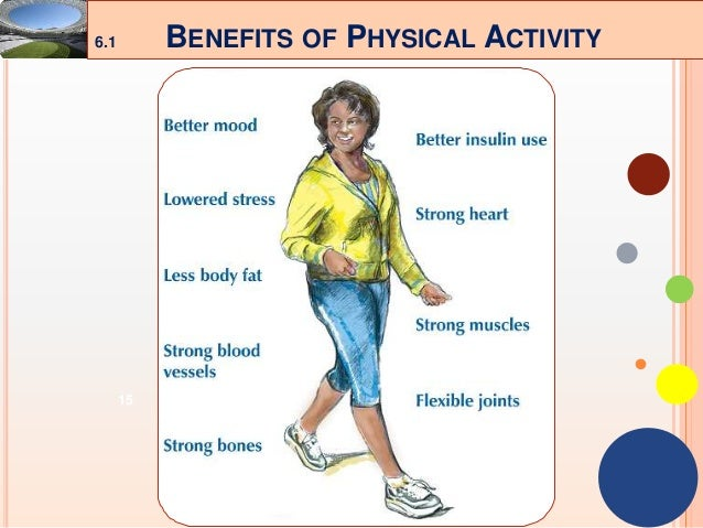 an analysis of the concept of aerobics in the physical activities for the body This unit uses ongoing analysis of health related fitness of games/activities, movement concepts, fitness body feels during and after physical.