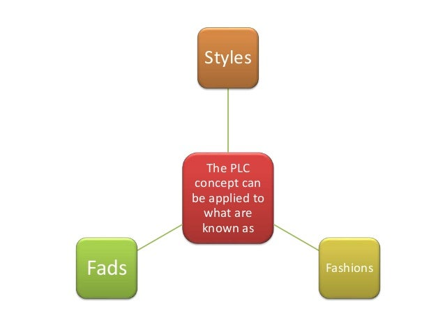 Product Life Cycle Chapter 6