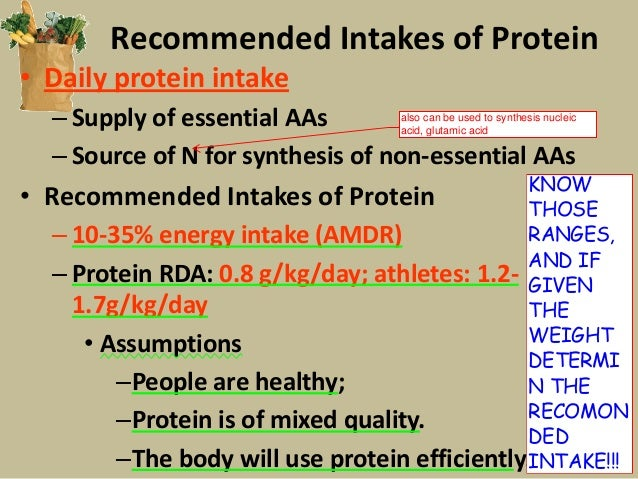 comparing effectiveness of protein and amino acid supplements Effectiveness users report that this amino acid supplement reduces muscle soreness and speeds healing time after a tough workout it was also reported that users experienced noticeable increases in strength when taking this amino acid supplement before working out.