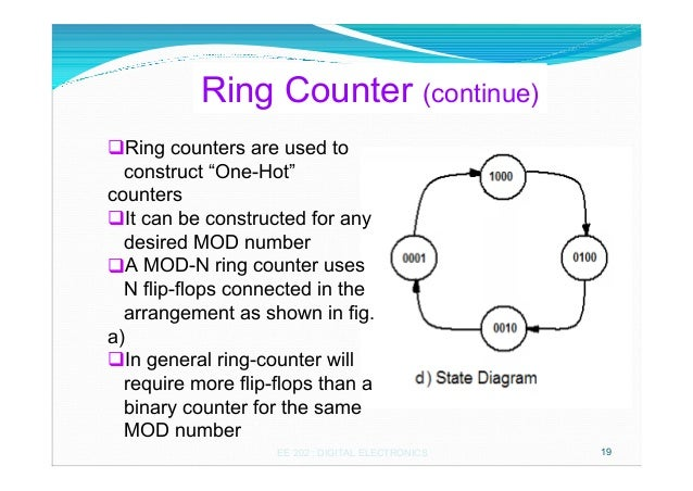 Chapter 6 register ring ccuart Choice Image
