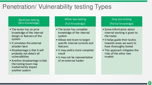 CISSP - Security Assessment