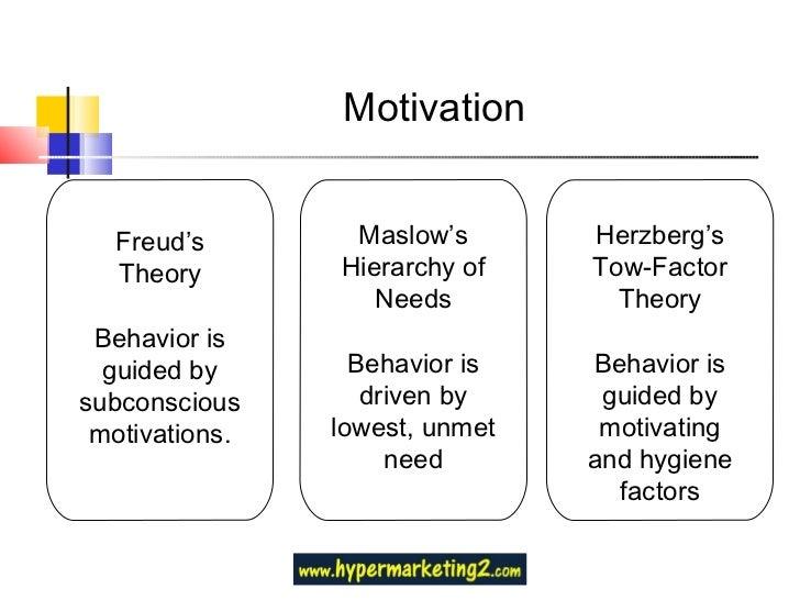 organisational behaviour motivational theories maslow