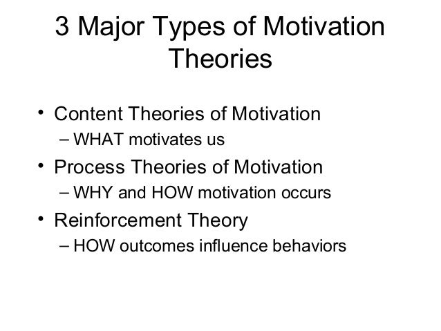 three types of motivational theory essay Motivational theories contemporary theories of leadership - motivational theories contemporary theories of leadership motivational theories theory x vs theory y.