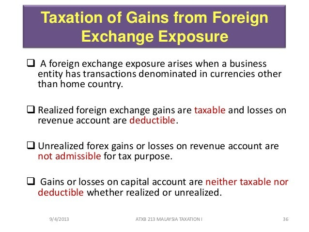 Unrealised gain on forex