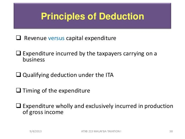 Forex loss tax deduction