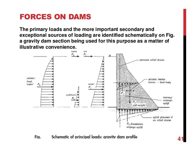 Chapter 6 concrete dam engineering with examples on