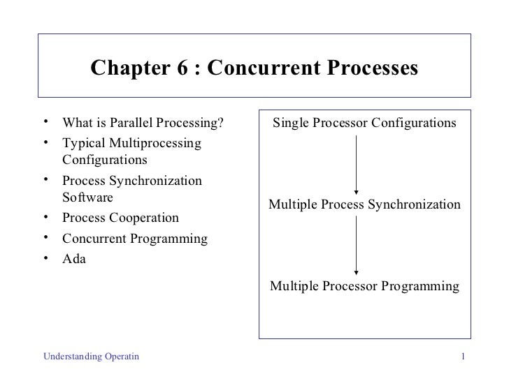 Chapter 6 : Concurrent Processes <ul><li>What is Parallel Processing? </li></ul><ul><li>Typical Multiprocessing Configurat...