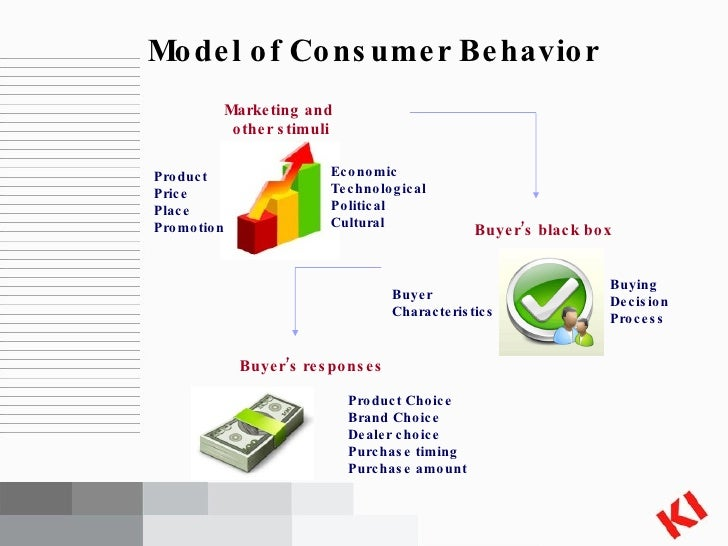 consumer buyer organization behavior in marketing analysis Consumer buying behavior is the sum total of a consumer's attitudes, preferences, intentions, and decisions regarding the consumer's behavior in the marketplace when purchasing a product or .